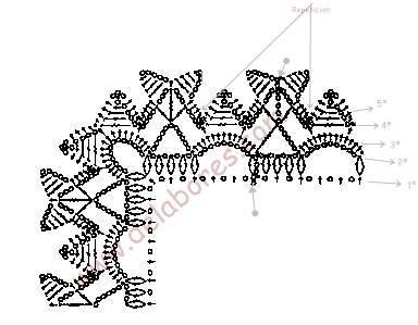 Puntillas tejidas a crochet