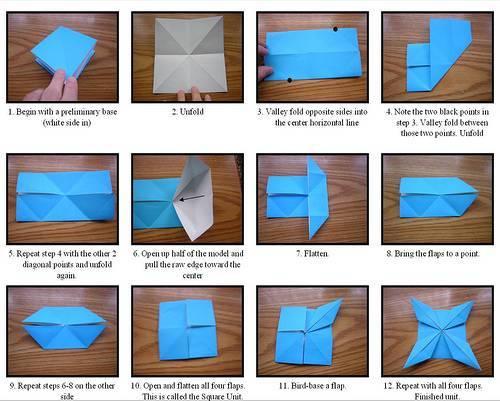 Diagramas de origamis