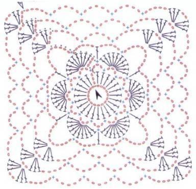 Cómo tejer un bolso a crochet :: Hacer un bolso tejido de ganchillo ...