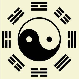 Origen del pakua los 8 trigramas del pakua feng shui - Que es feng shui ...