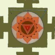 Yantra de Kali