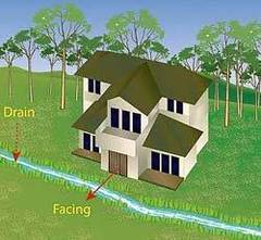 Reglas básicas de Feng shui para elegir viviendas