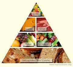 Qué comer después de hacer ejercicio