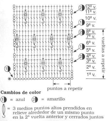Puntos a crochet bicolor