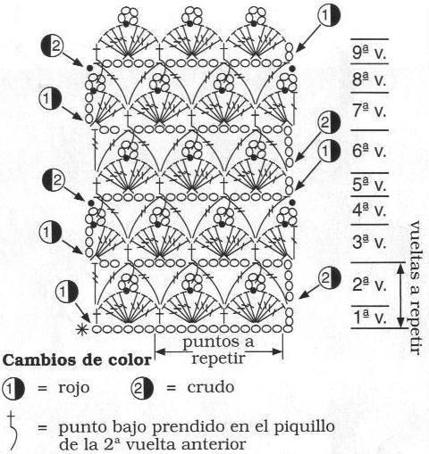 Patrones de puntos de ganchillo a dos colores :: Esquemas y ...
