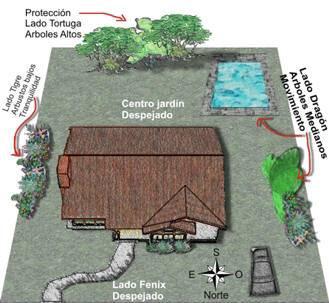 Jardines de feng shui aprende a decorarlos t mismo for Casas feng shui arquitectura