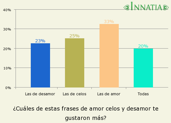 Frases De Amor Desamor Y Celos Para Whatsapp Innatiacom