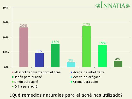 alimentos que no se deben consumir para el acido urico medicina buena para la gota acido urico 8.1 mg dl