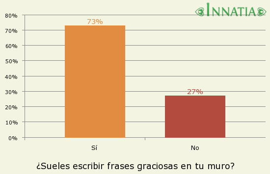 Frases Graciosas Graciosas Cacao De Cacao Frases De MVpSUqzG