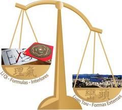 Formas vs fórmulas