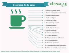 Infografía sobre el té verde