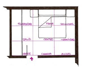 Cuartos Feng Shui Ideas - Casa & Diseño Ideas - sffreeschool.com