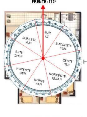 C mo dividir la casa seg n el feng shui dividir los for Colores para la casa segun el feng shui