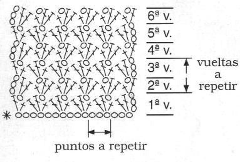 Muestras de puntos de ganchillo :: Patrones de puntos tejidos a ...