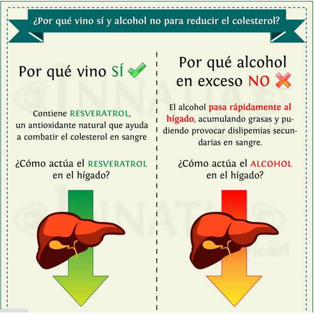 La codificación del alcoholismo vinnitsa el precio